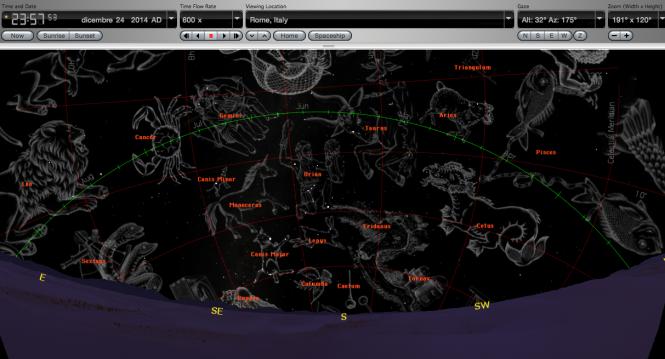 Il percorso del Sole e dei segni zodiacali lungo l'eclittica solare inclinata