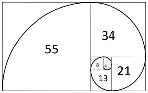 La sequenza di Fibonacci