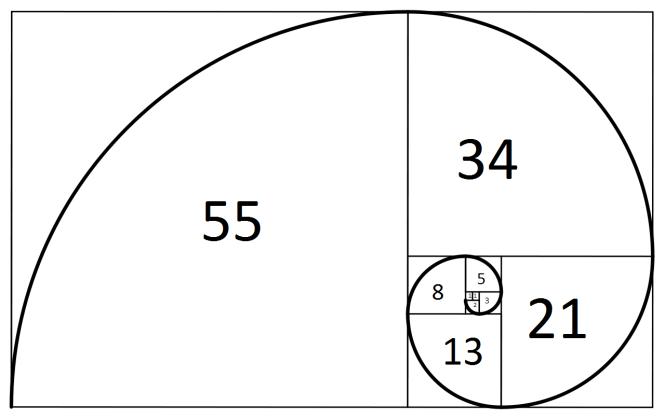 Fibonacci's Sequence
